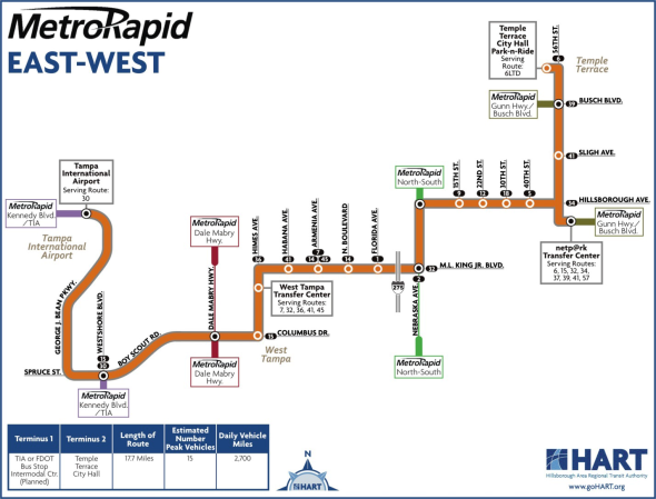 MetroRapid East-West